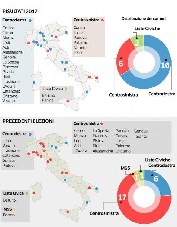risultati-elezioni2.jpg