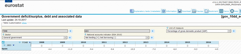 Screenshot-2017-12-30 Eurostat - Data Explorer.png
