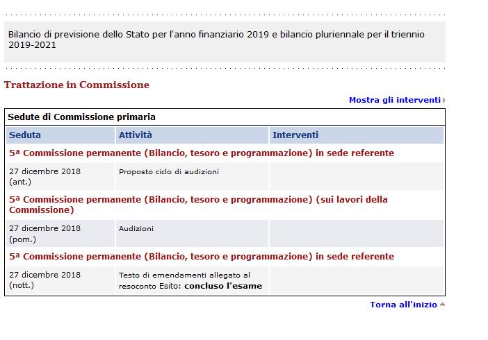 Screenshot_2019-01-12 Parlamento Italiano - Disegno di legge C 1334-B - 18ª Legislatura.png