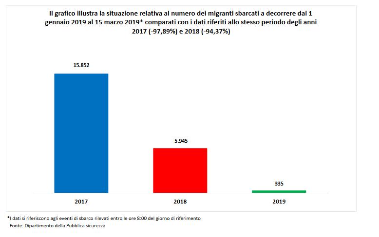 Screenshot_2019-03-16 cruscotto_statistico_giornaliero_15-03-2019 pdf.png