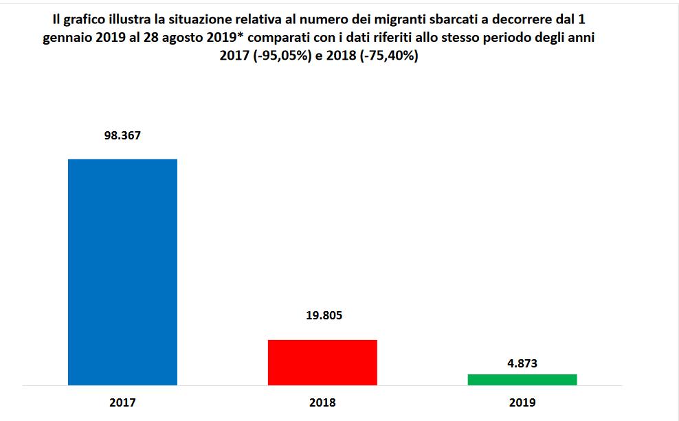 Screenshot_2019-08-29 cruscotto_statistico_giornaliero_28-08-2019 pdf.png